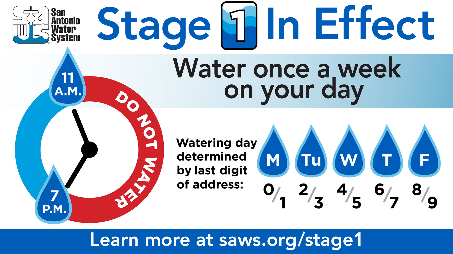 Stage One water restriction banner.
